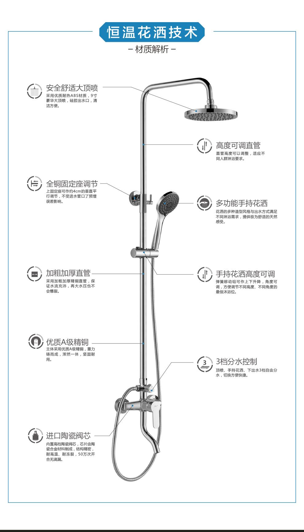 大淋浴花洒HS659-6详情图